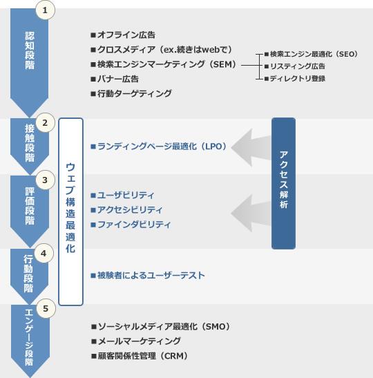 img_digital_marketing_01