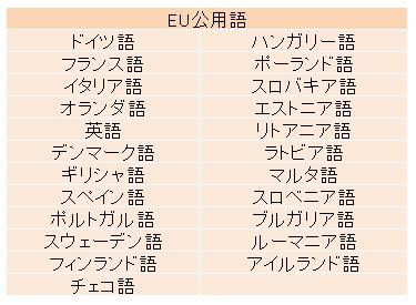 EU公用語:23言語
