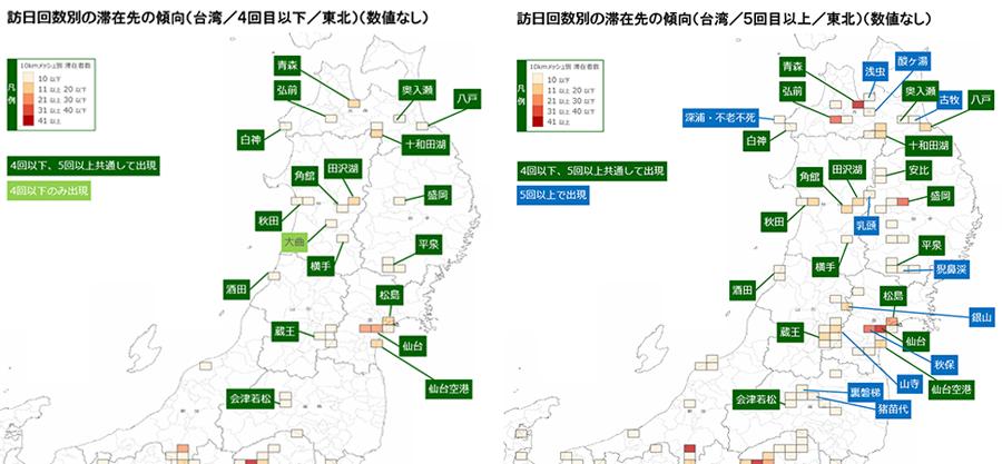 訪日経験回数別 訪日台湾人の東北での滞在先の傾向