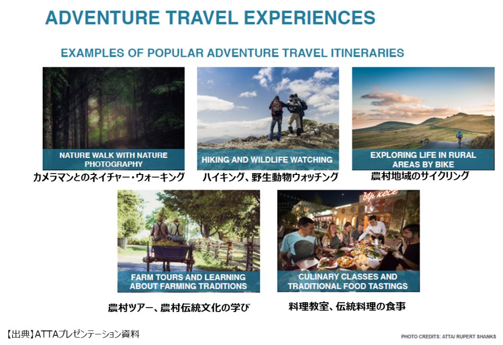Adventure travel experiences